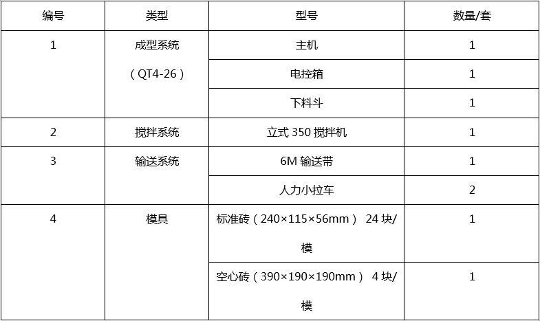 QT4-25型透水砖机配置表